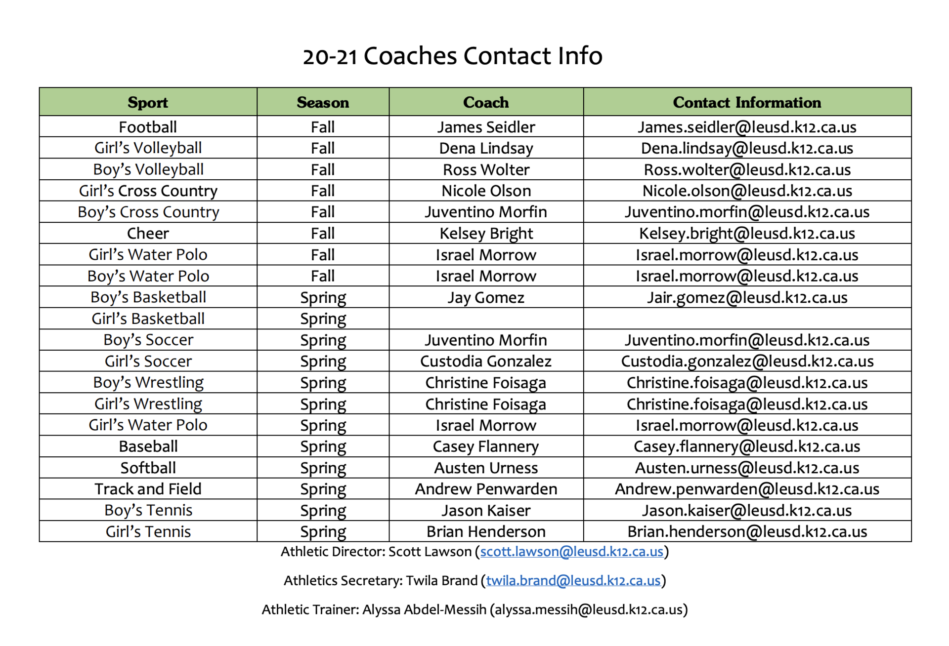 Coaches Contacts