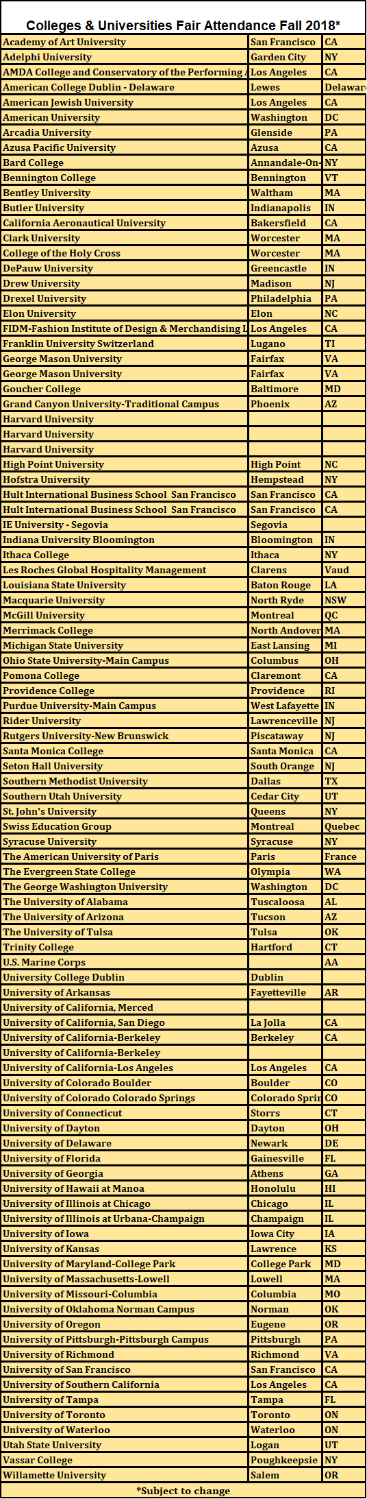 College Fair List