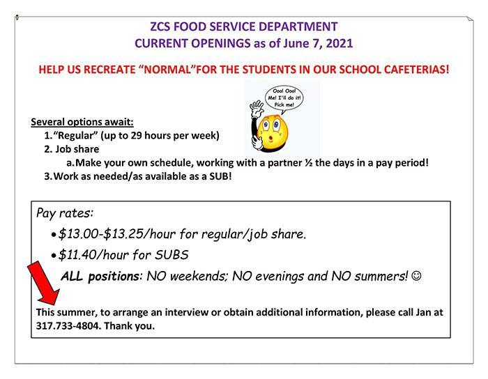 Food Service Current Job Openings