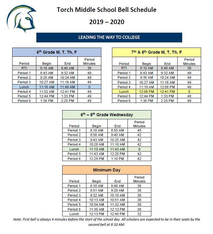 Bell schedule for Torch 2019-2020