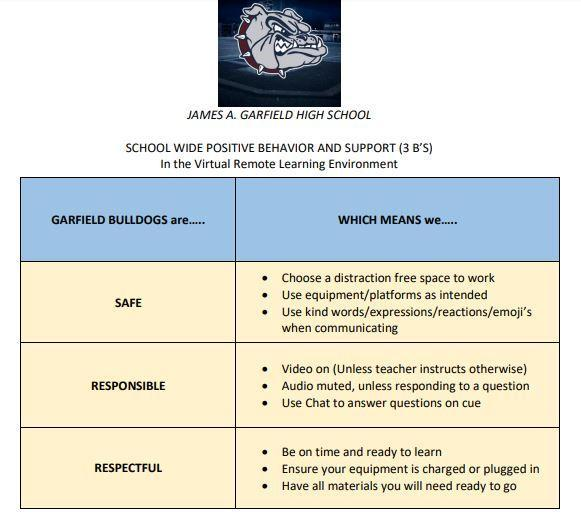 Resource on Remote Learning