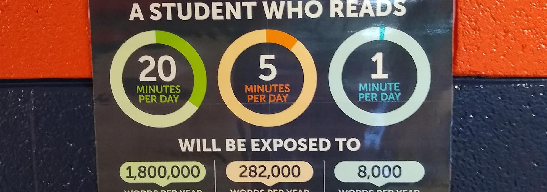 students who read