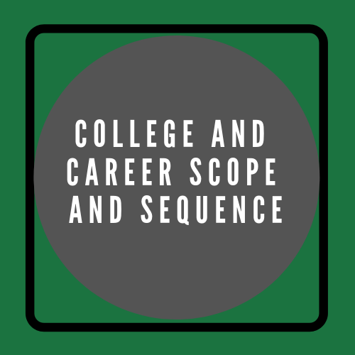 College and Career Scope and Sequence