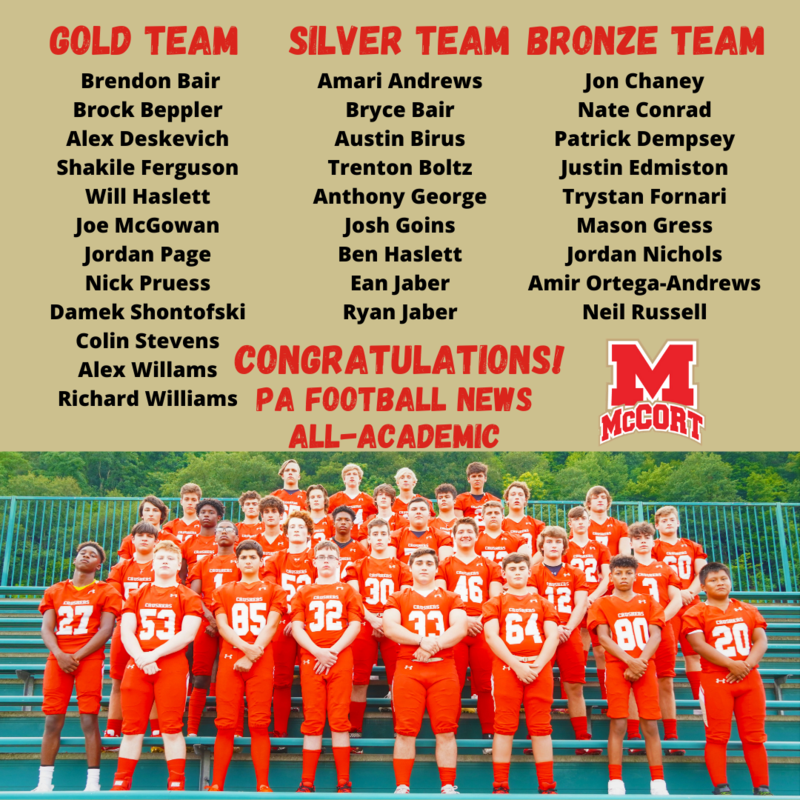 Crusher Football Players Selected for All-Academic Team Thumbnail Image