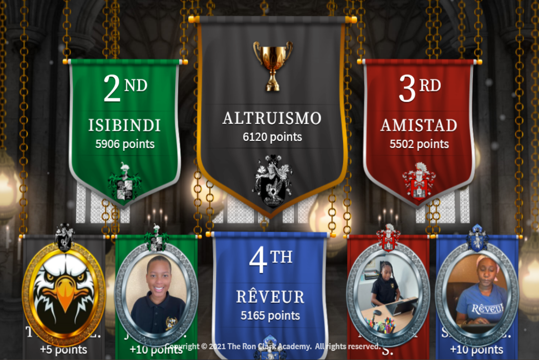 House Points Leader Board