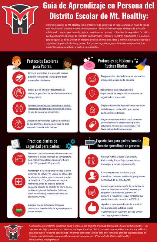 spanish parent guide graphic