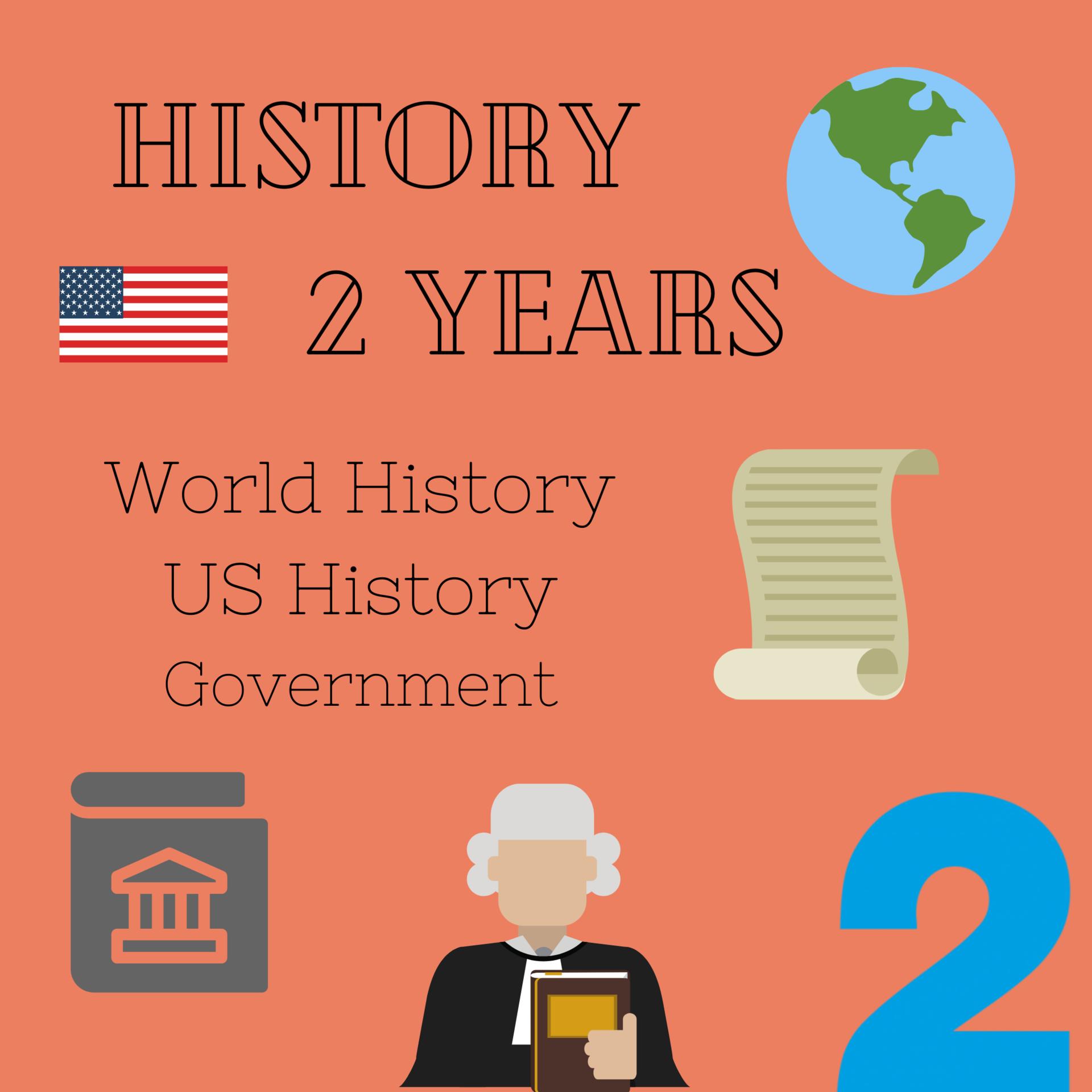History - 2 Years