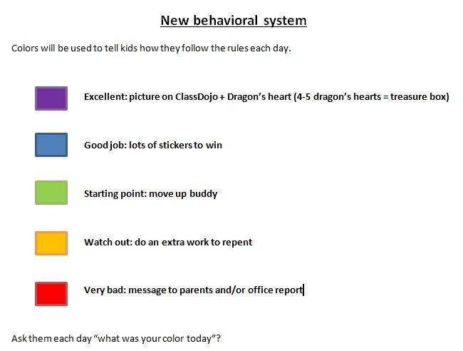 new behavioral system