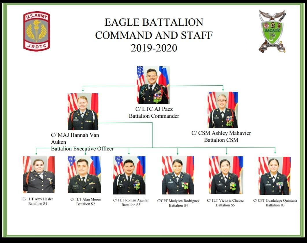 Eagle Battalion Cadet Leadership