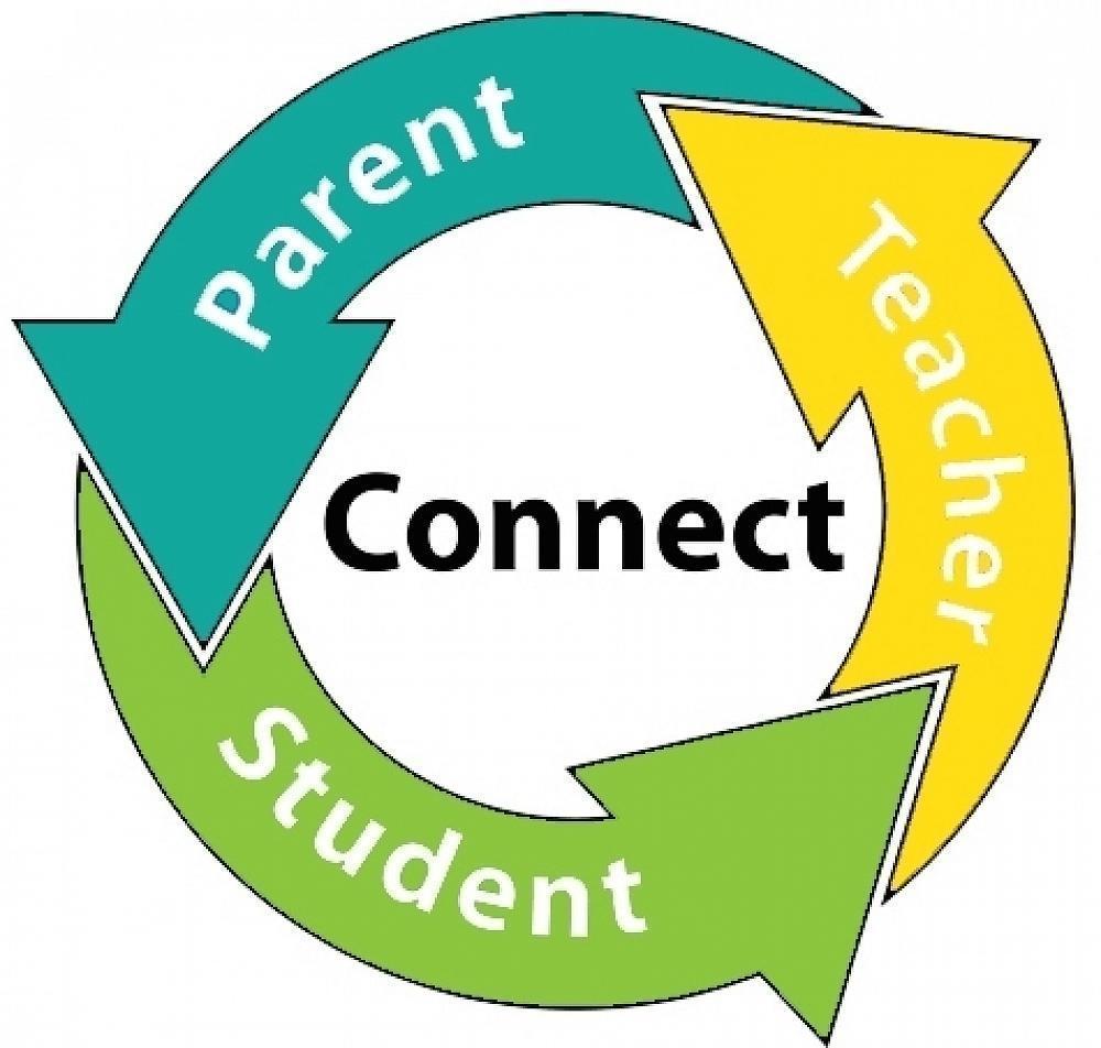 Parent, Teacher, Student Connect