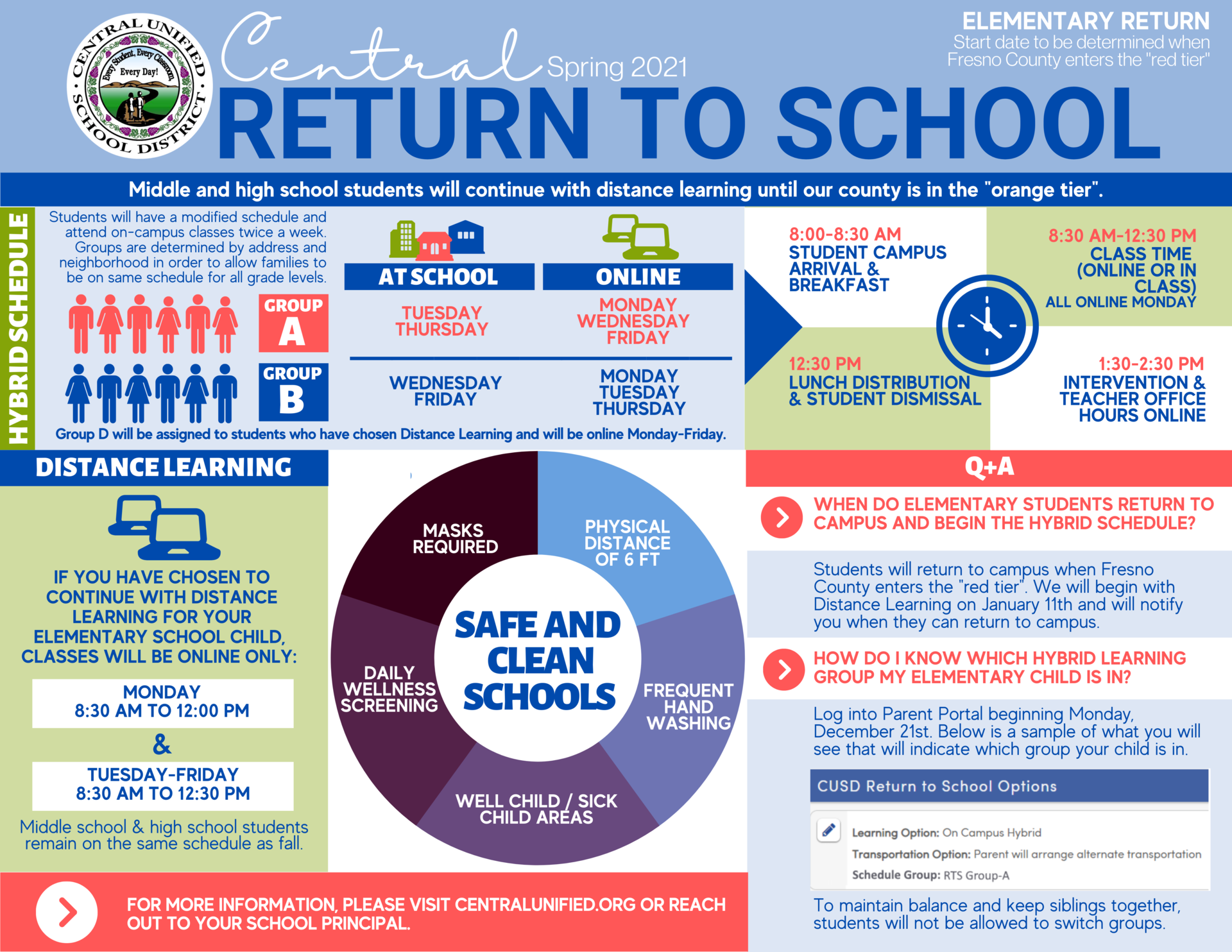 Return to School Infographic
