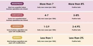coronavirus-covid-19-california-reopening-color-chart-20200828.jpg