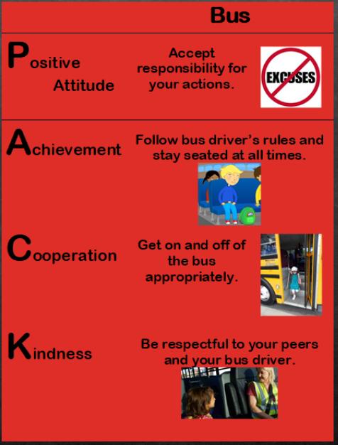Bus Procedures