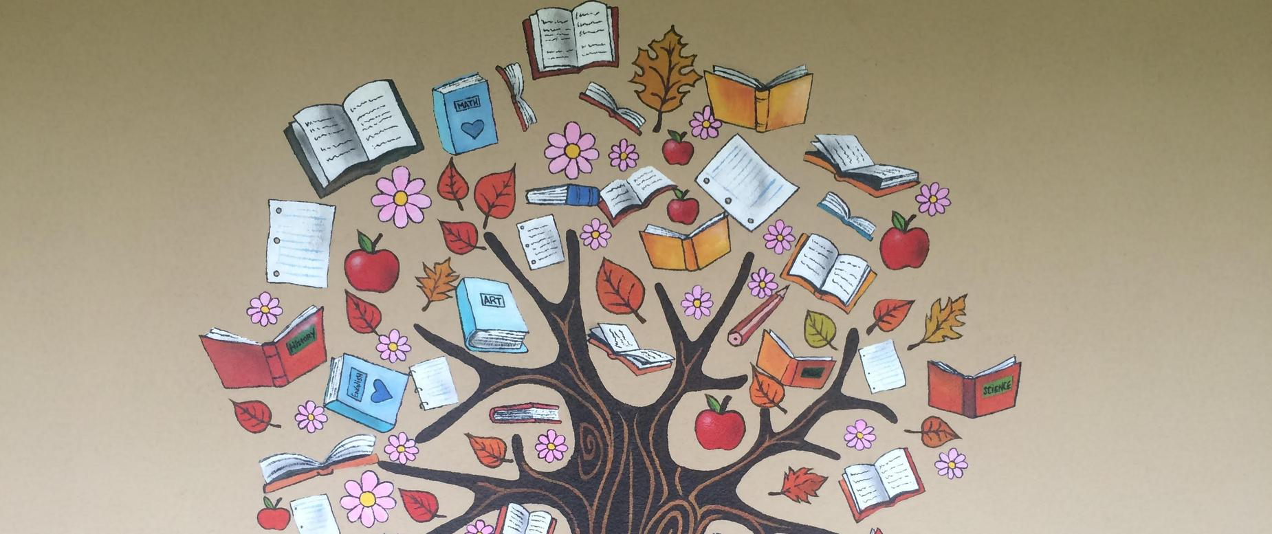 Curriculum Tree