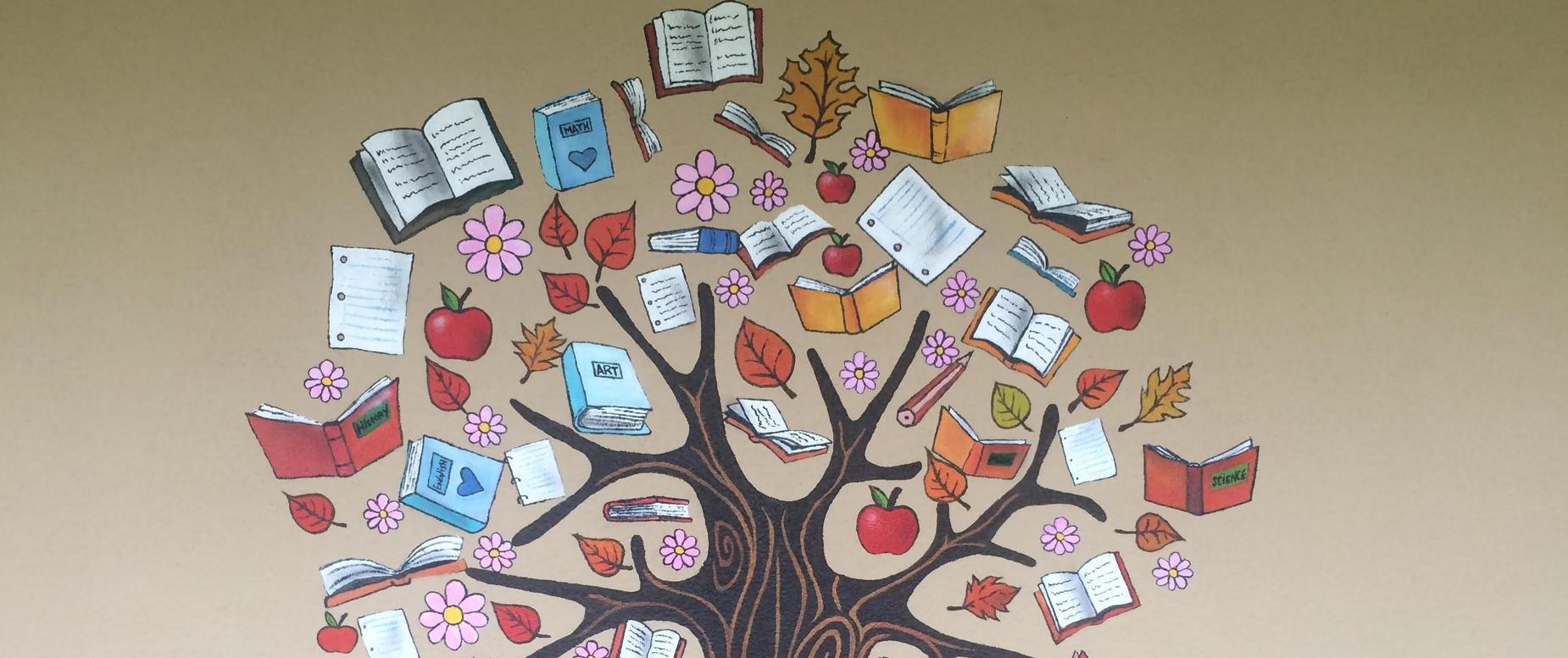 Curriculum Tree