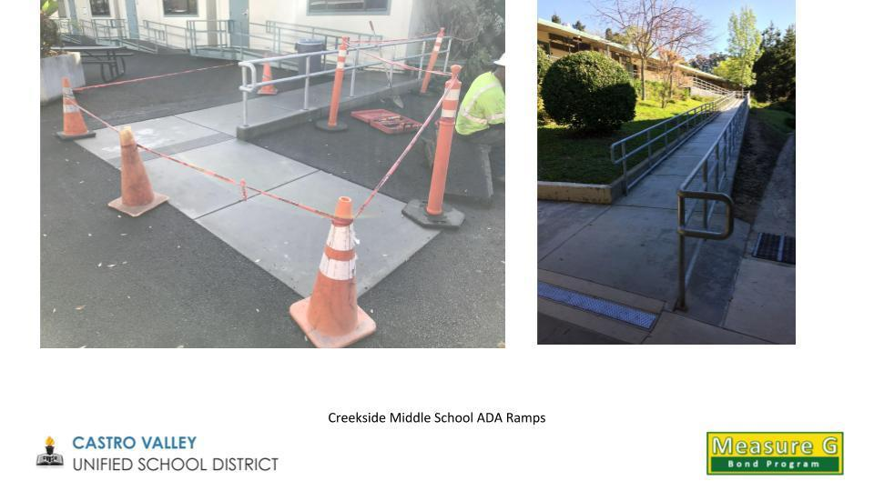 Creekside Middle School ADA Ramps