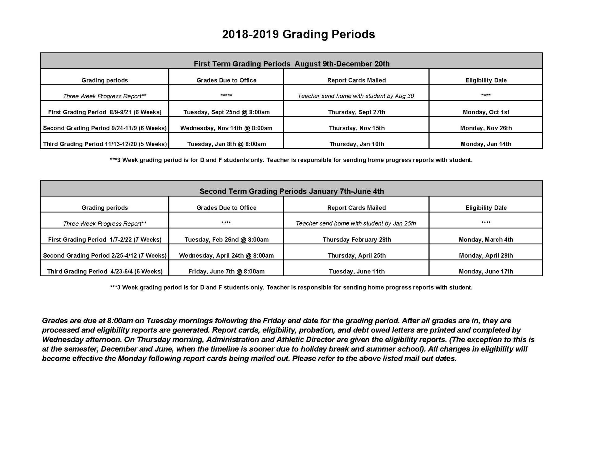 2018-19 Grading Periods Chart