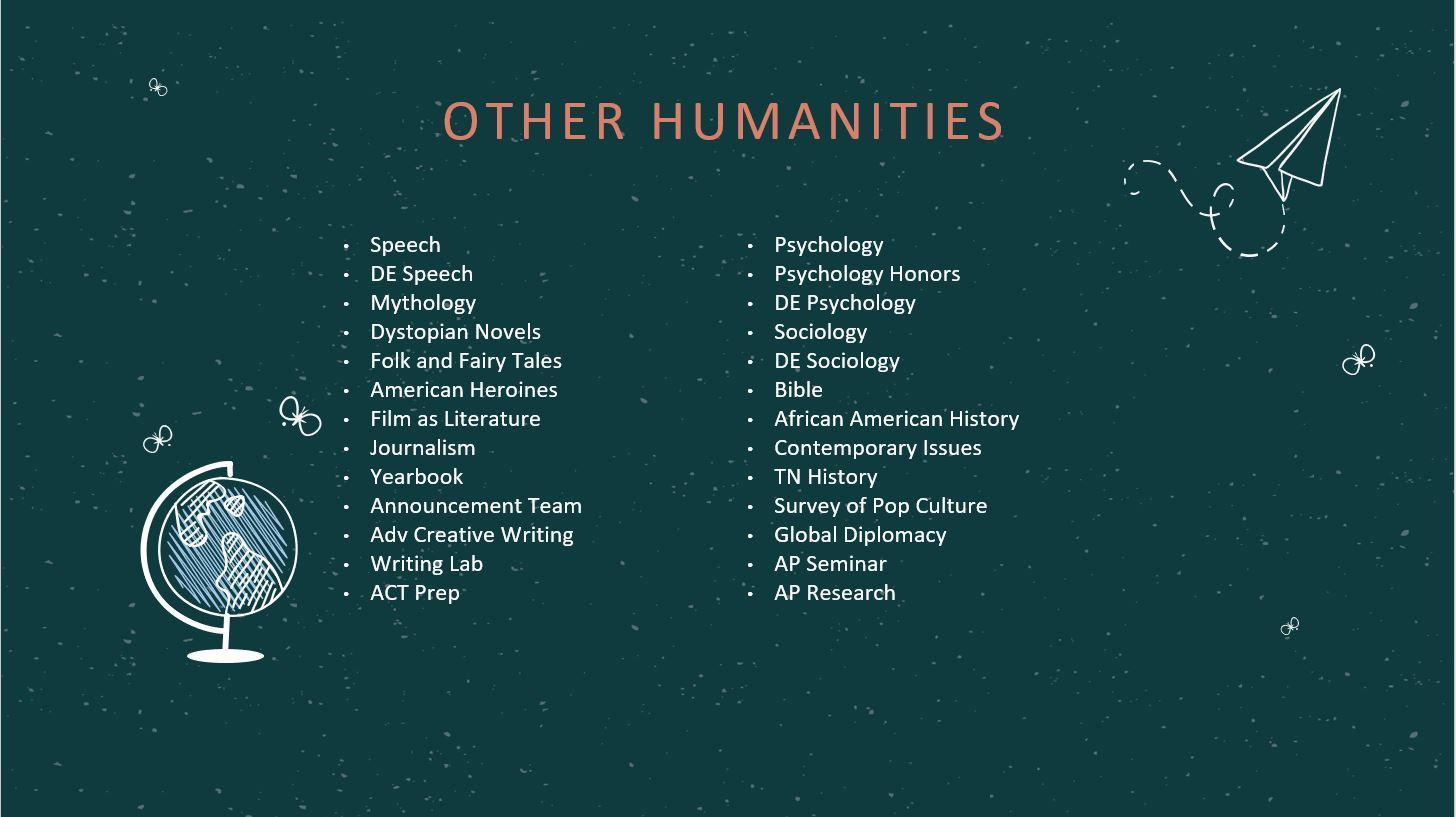 Other Humanities