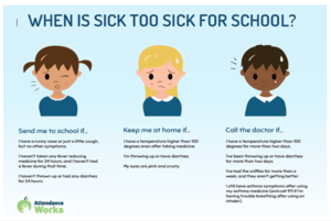 When is sick too sick for school guidelines.