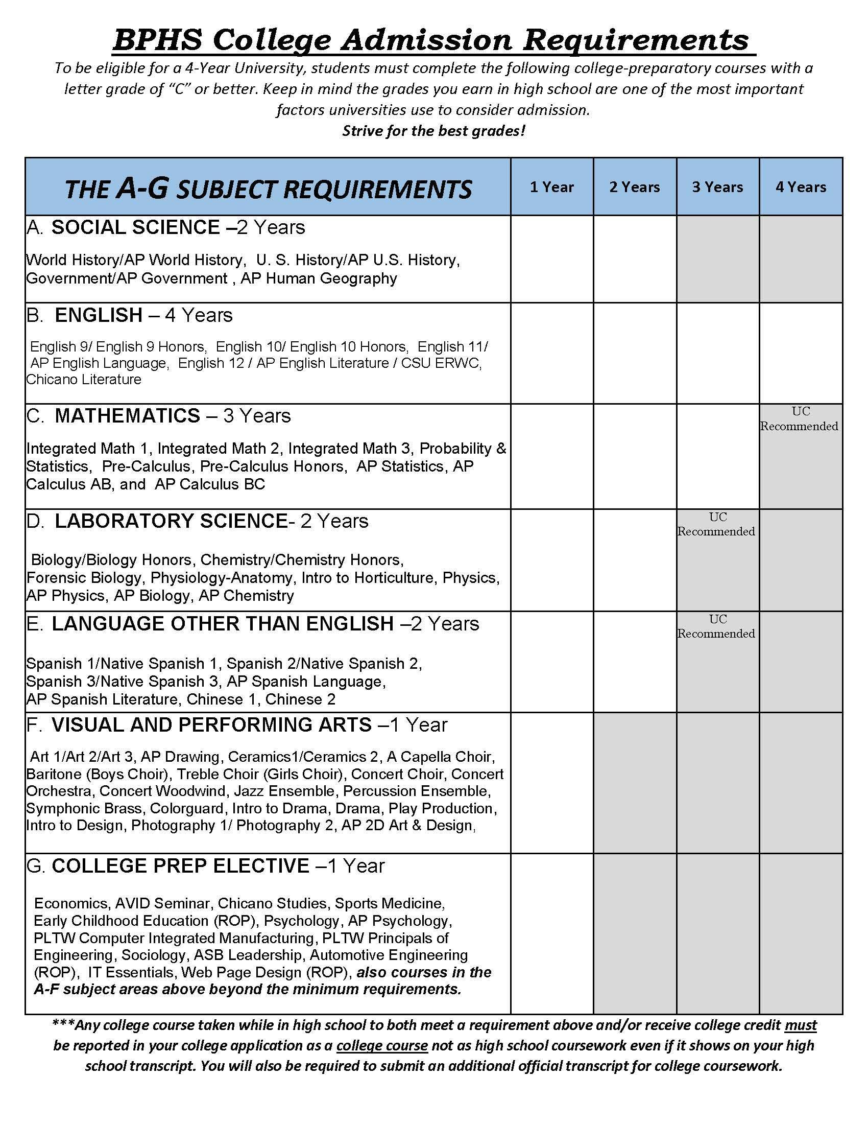 Ap Chemistry Worksheets