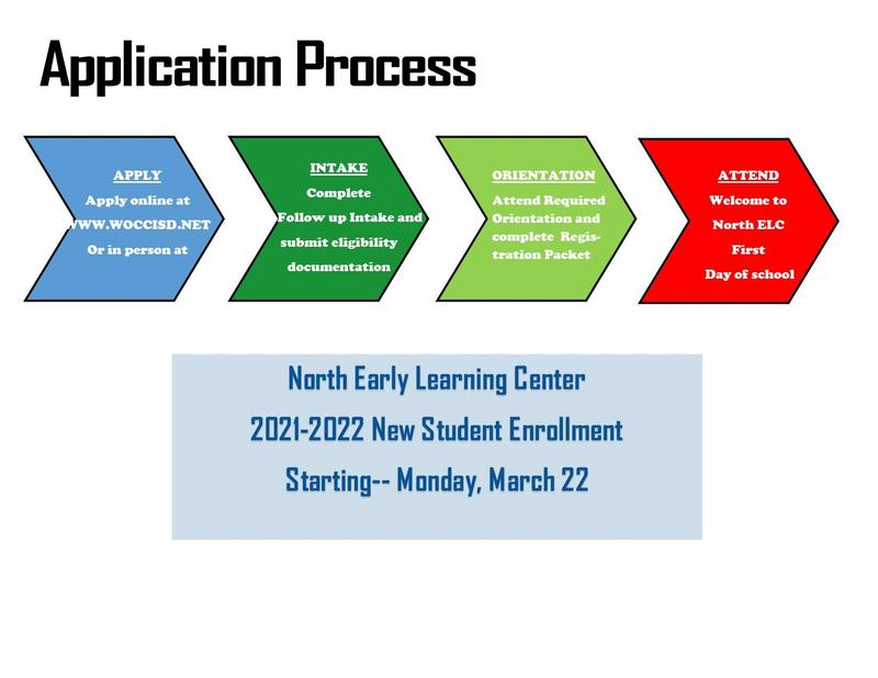 North ELC 2021-2022 Application Featured Photo