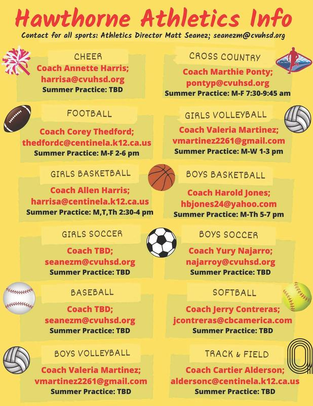 Summer Athletics Information Featured Photo