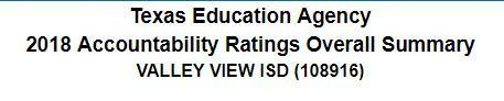 Valley View ISD Attained An Overall District Rating of an A by the Texas Education Agency Thumbnail Image