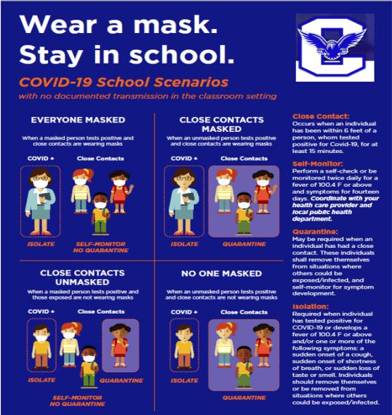 Updates Regarding Mask Mandates Featured Photo