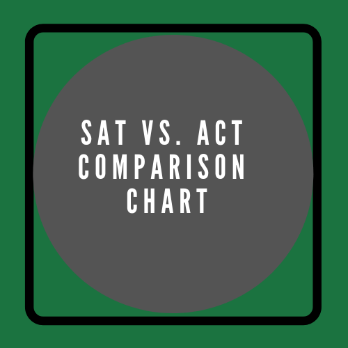 SAT VS ACT Comparison Chart