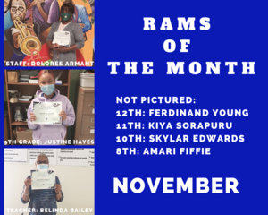 November Rams of the Month