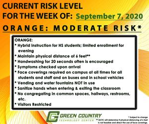 Orange Category for 9-7-20