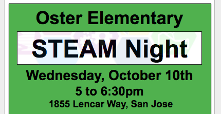 Oster STEAM Night 2018 Featured Photo