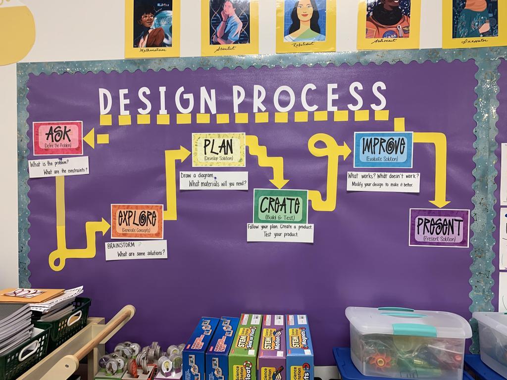 design process bulletin board display