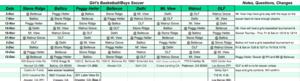 girl bb boys soccer schedule