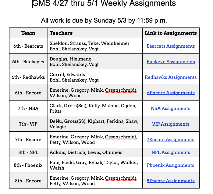 Week 6 Team Assignment Links Featured Photo