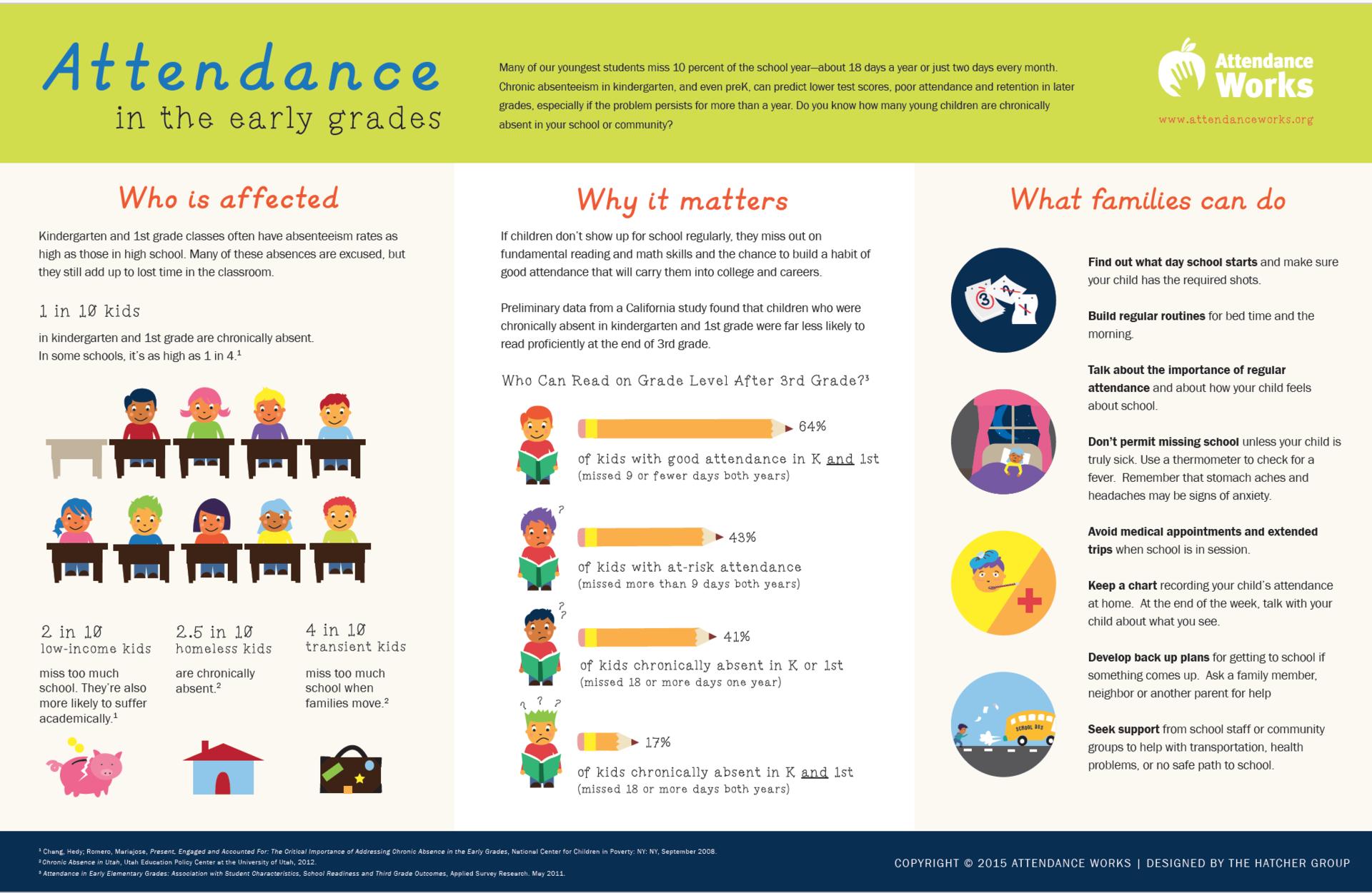 Attendance English