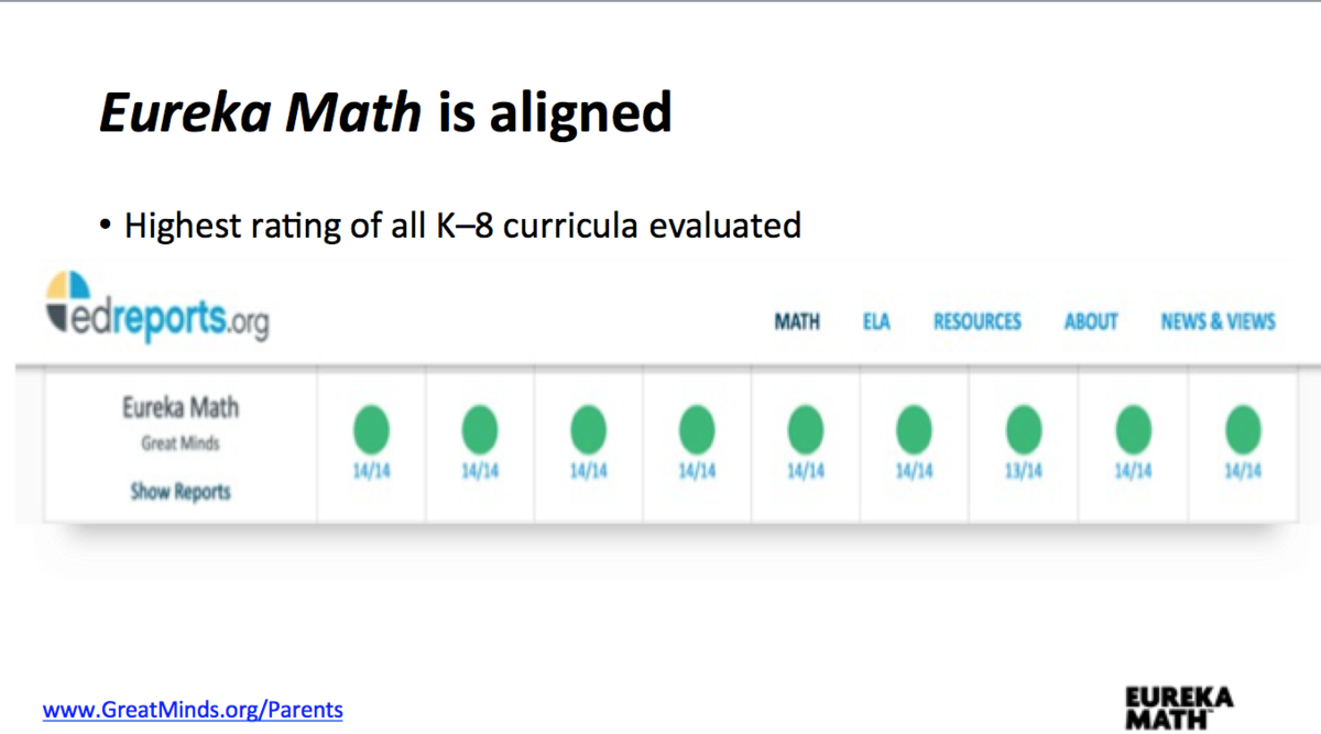 Mathematics – Curriculum and Accountability – Collierville