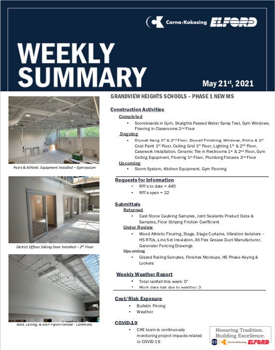 GHS Weekly Summary 2021 0521.png