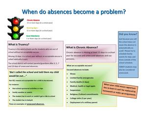 image answers attendance truancy vs excessive absences