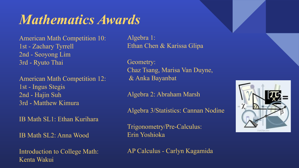 Mathematics Awards