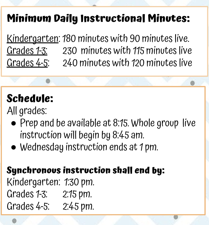Daily Instructional Minutes