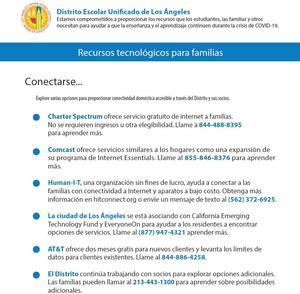 Internet Resources.spn.jpg