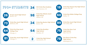 list of schools and studnet participating
