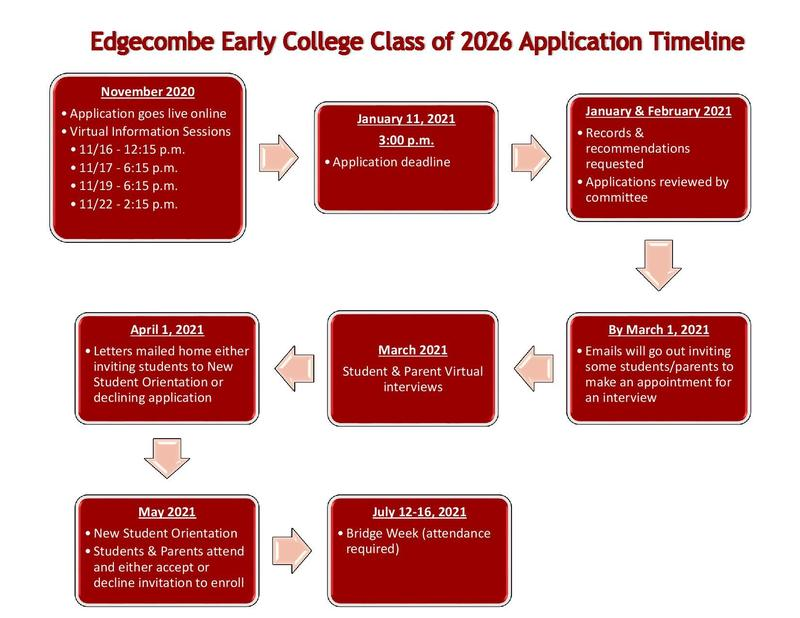 Class of 2026 Application Cycle Opens Featured Photo