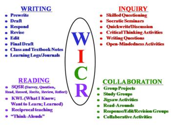 WICOR Image