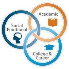 Counselor –Academic, Social Emotional, College and Career