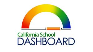 California School Board Dashboard