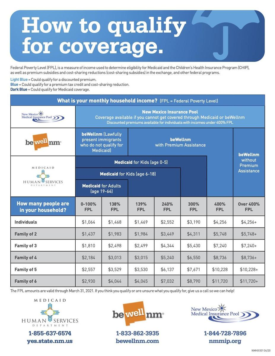 NMHealth Insurance Info P2