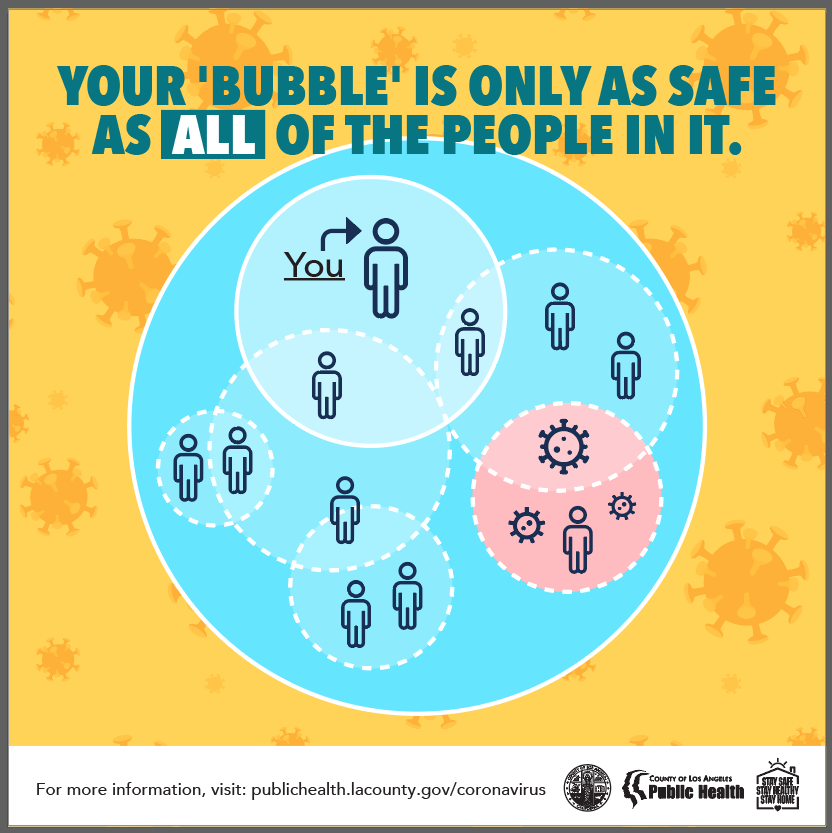 Your Bubble