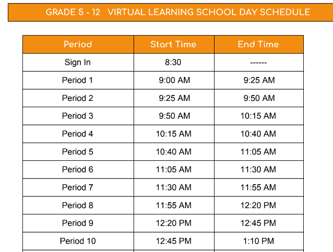 Grades 5-12
